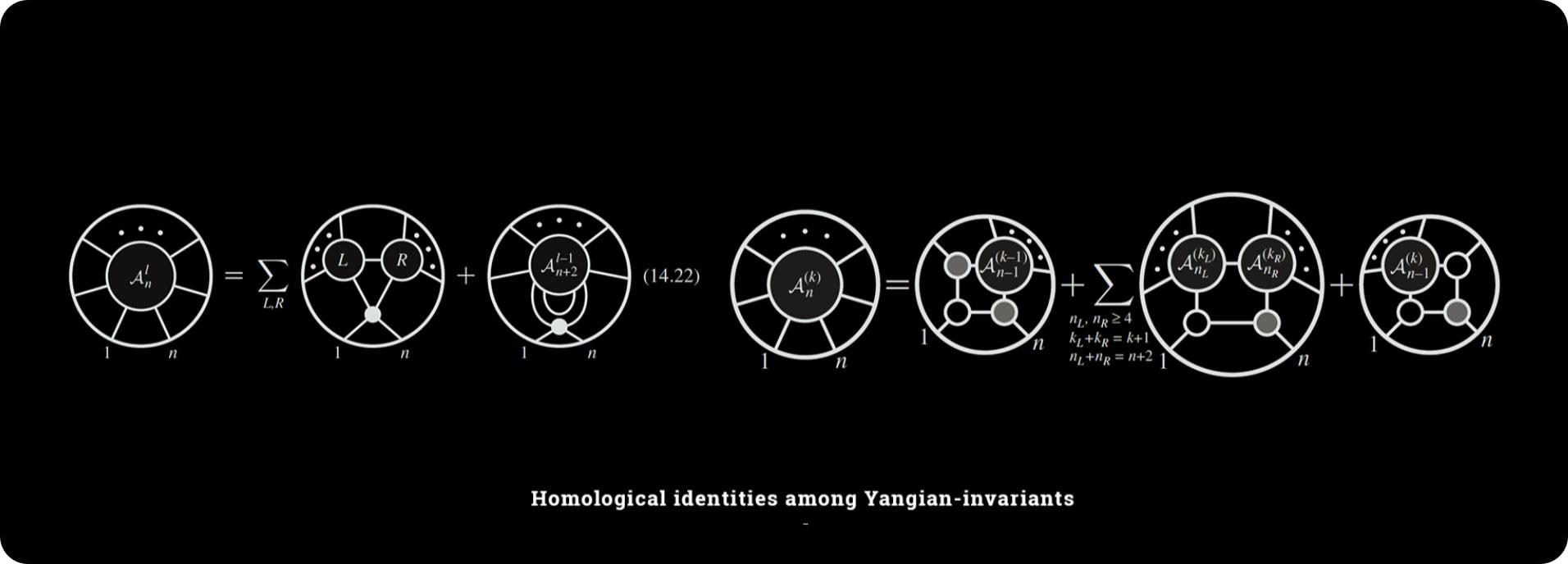 homological identities