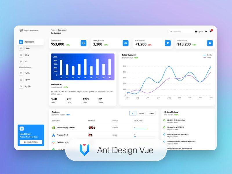 vue ant design dashboard
