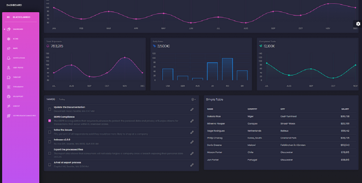 Open-source seed project crafted with Django and Docker on top of Black Dashboard design.