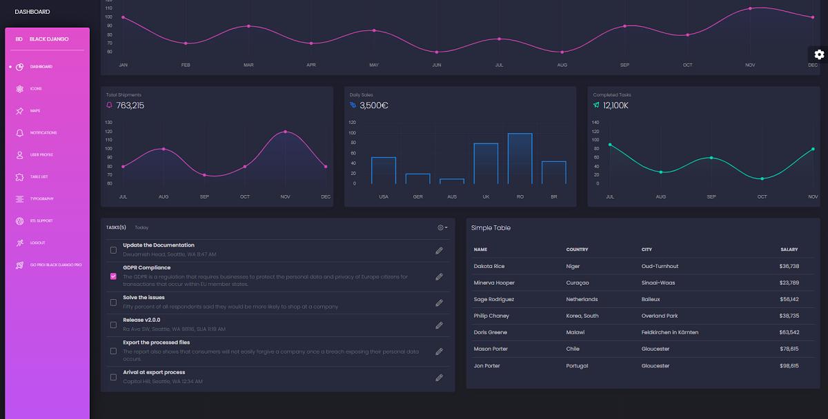 Open-source Django Dashboard - Black Design