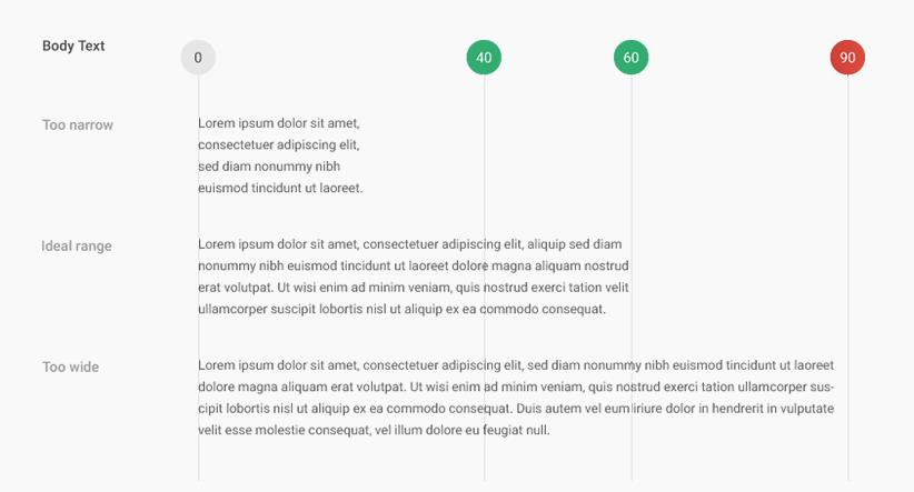 Google Material Design Typography