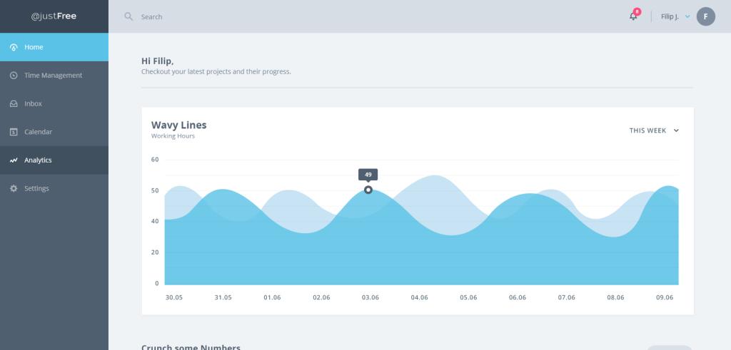 Dashboard Templates - Analytics Dashboard