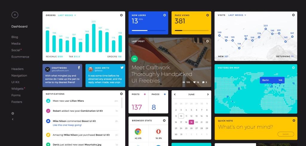 Dashboard Templates - Dashboard UI Elements