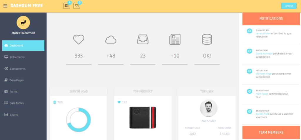 DashGum - Dashboard Templates