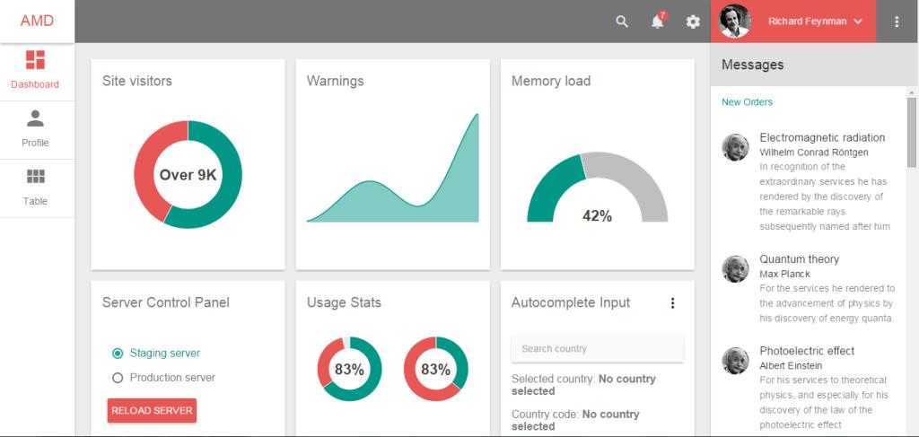 Angulare Material Dashboard - Dashboard Templates