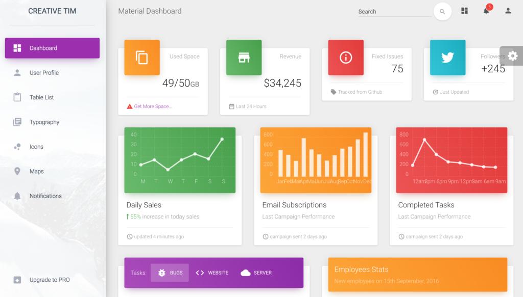 Dashboard Templates - Admin Dashboard Material Design