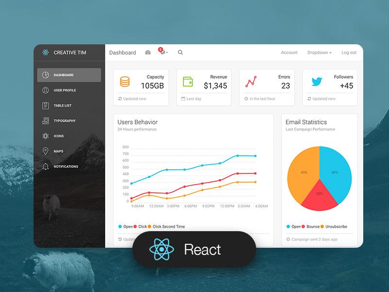 Dashboard Templates - Light Bootstrap Dashboard React