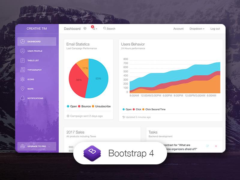 light bootstrap dashboard-Bootstrap 4 UI Kit