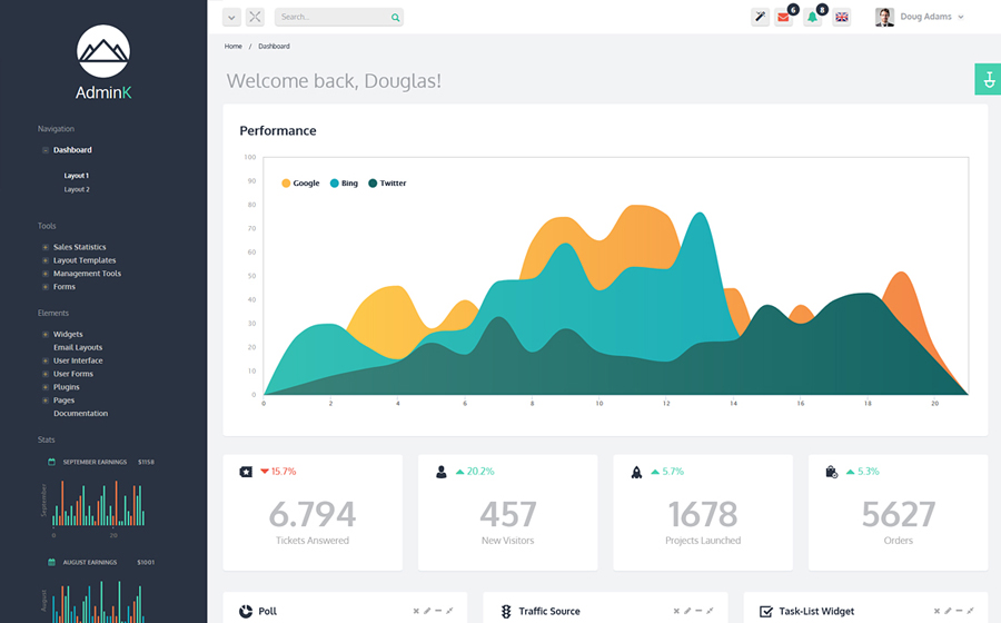 AdminK   Bootstrap Admin Template