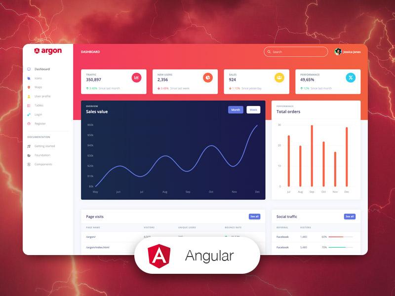 argon dashboard angular-free angular templates