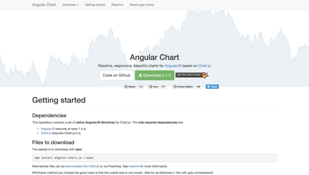 angular chart angular components