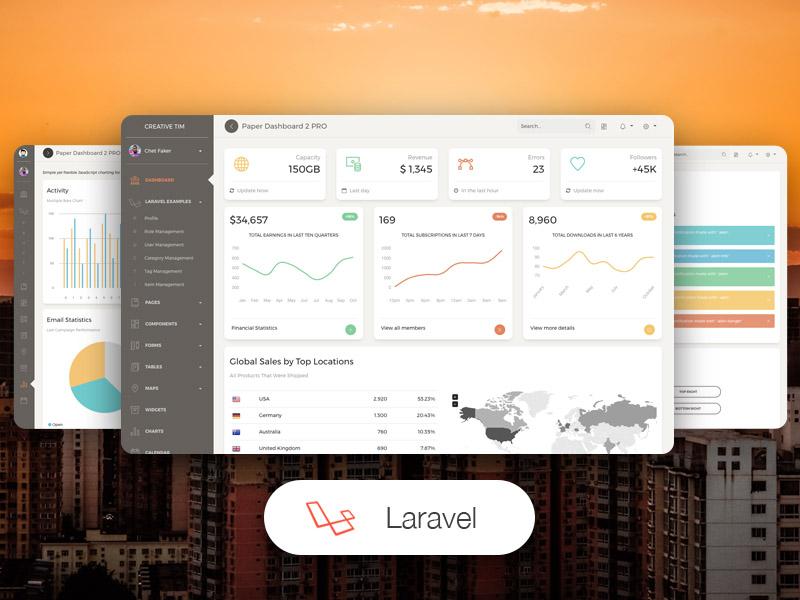 paper dashboard laravel pro