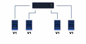 deployment strategy-step1