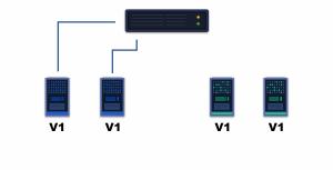 deployment strategy-step2