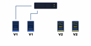 deployment strategy-step3.2