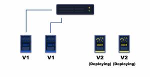 deployment strategy-step3