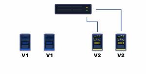 deployment strategy-step4