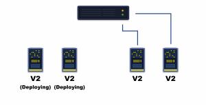 deployment strategy-step5