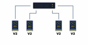deployment strategy-step6